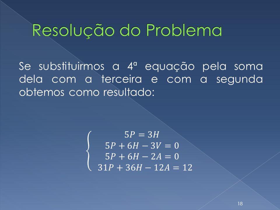 Resolução do Problema Se substituirmos a 4ª equação pela soma dela com a terceira e com a segunda obtemos como resultado: