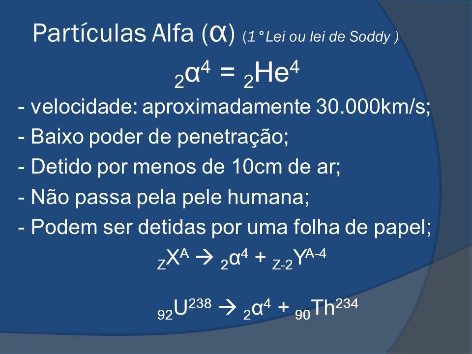 Partículas Alfa (α) (1°Lei ou lei de Soddy )