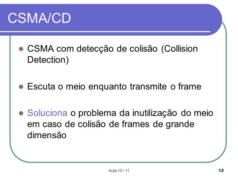 CSMA/CD CSMA com detecção de colisão (Collision Detection)