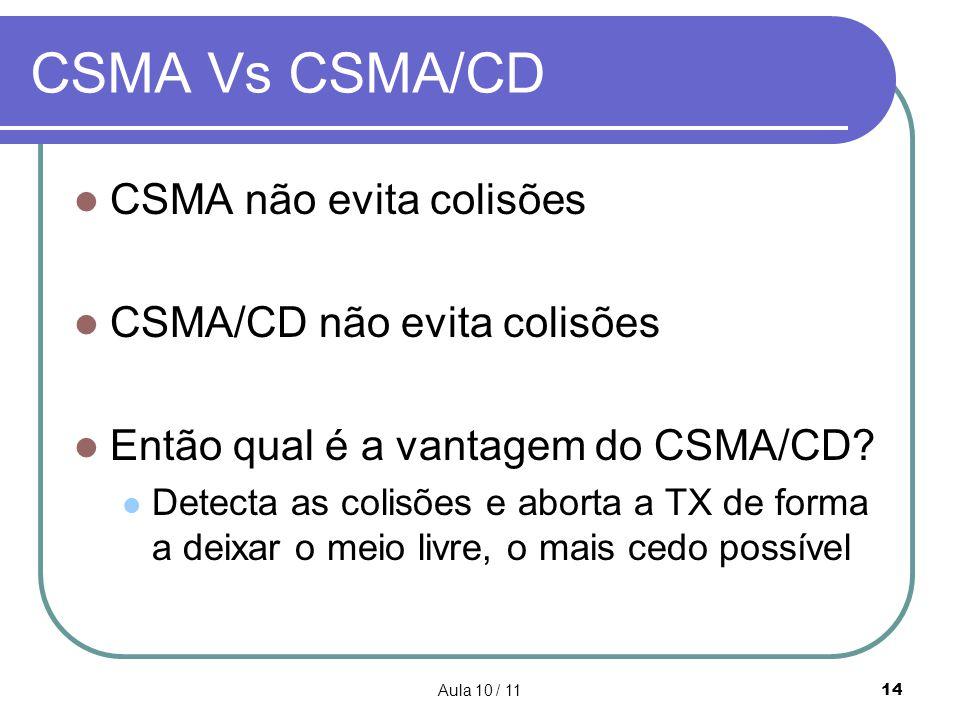 CSMA Vs CSMA/CD CSMA não evita colisões CSMA/CD não evita colisões