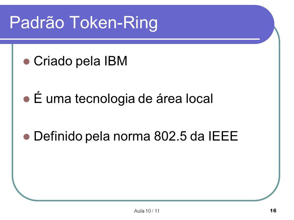 Padrão Token-Ring Criado pela IBM É uma tecnologia de área local