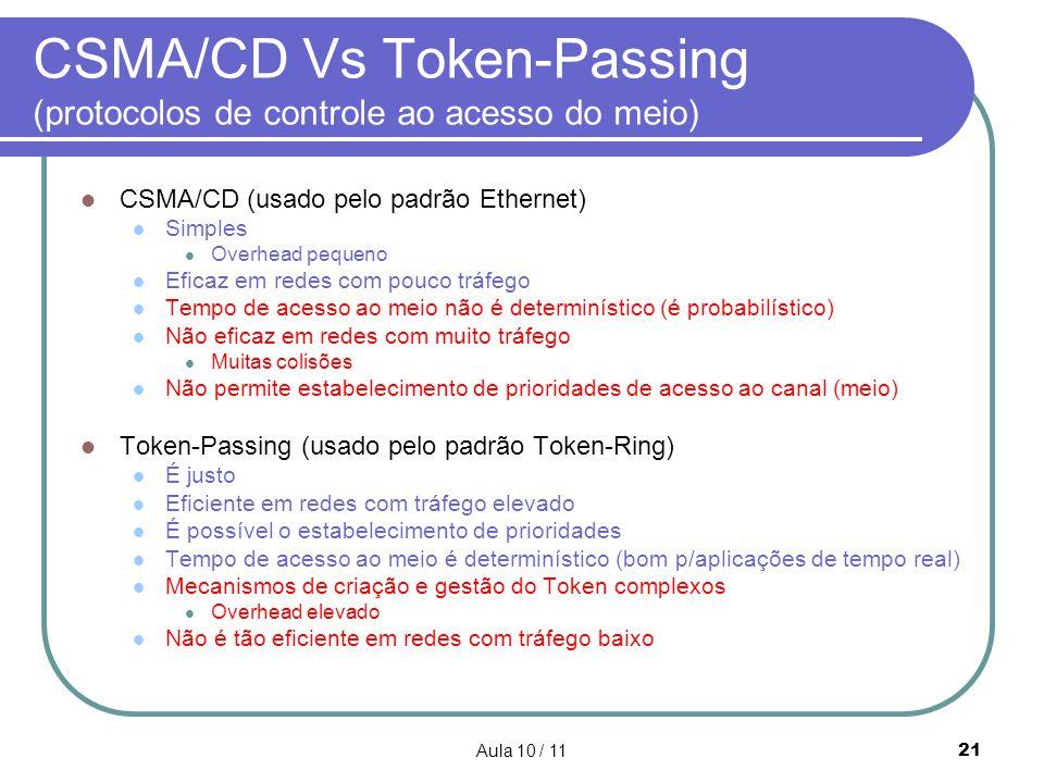 CSMA/CD Vs Token-Passing (protocolos de controle ao acesso do meio)