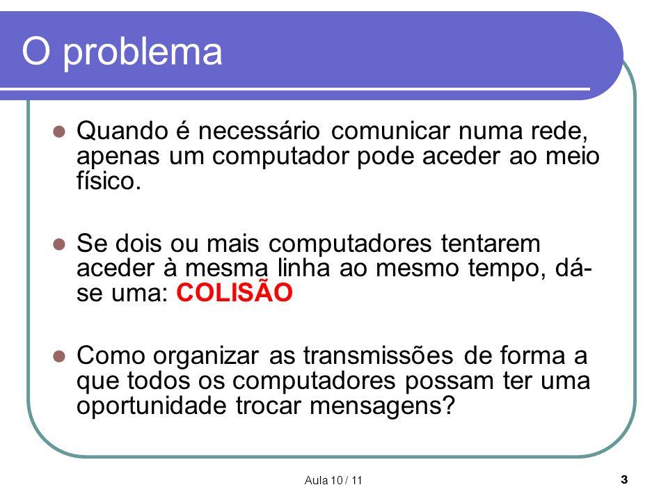 O problema Quando é necessário comunicar numa rede, apenas um computador pode aceder ao meio físico.