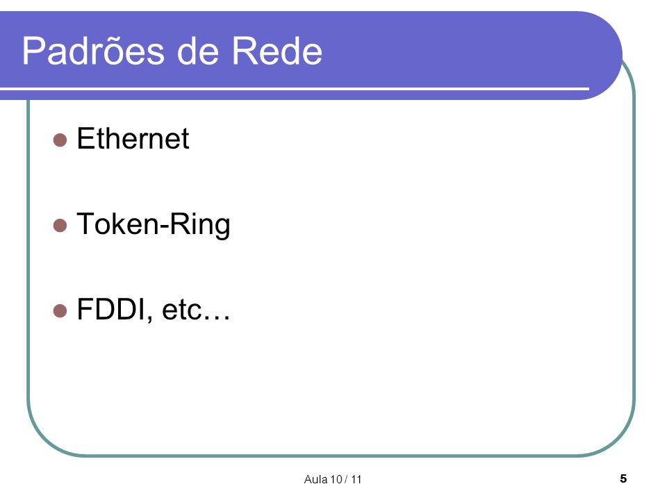 Padrões de Rede Ethernet Token-Ring FDDI, etc… Aula 10 / 11