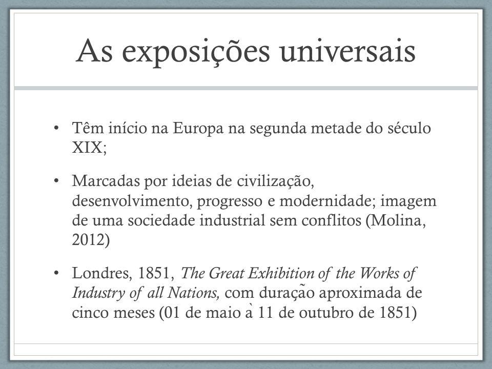 As exposições universais