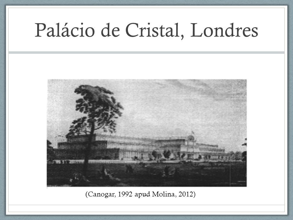 Palácio de Cristal, Londres