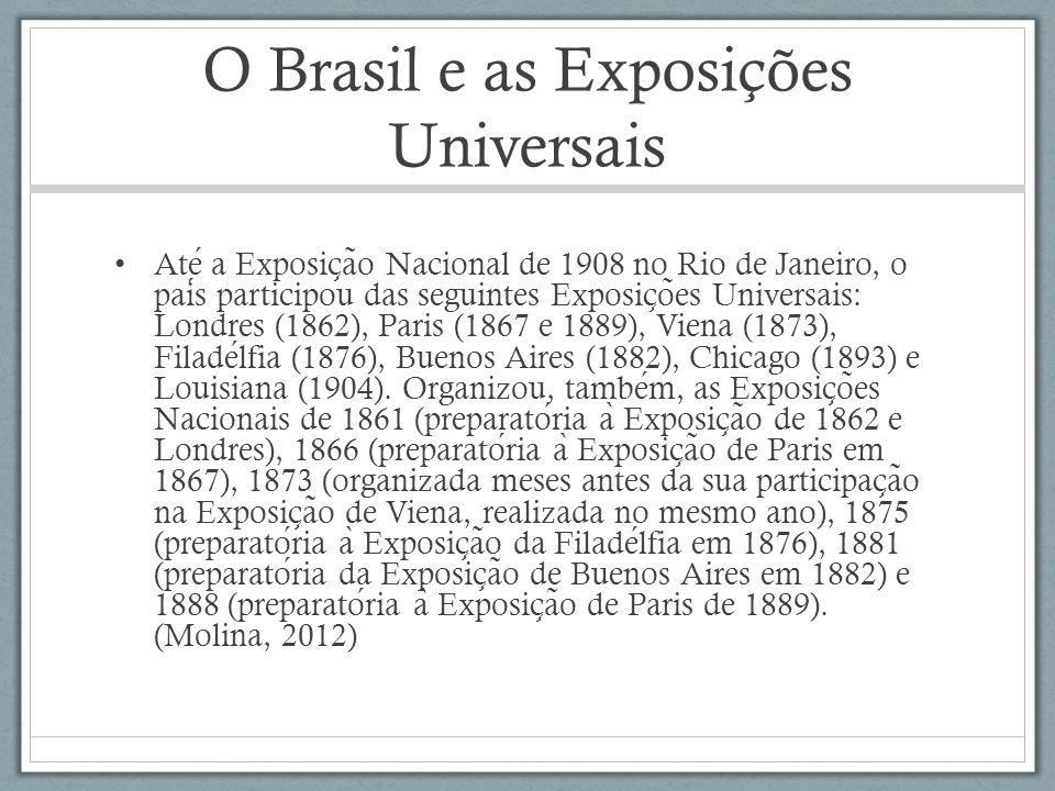 O Brasil e as Exposições Universais