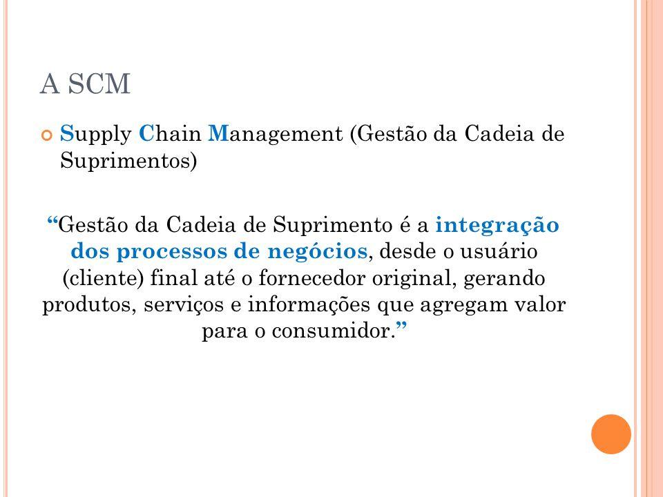 A SCM Supply Chain Management (Gestão da Cadeia de Suprimentos)
