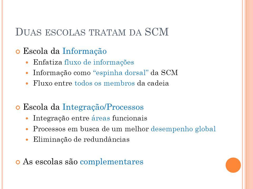 Duas escolas tratam da SCM