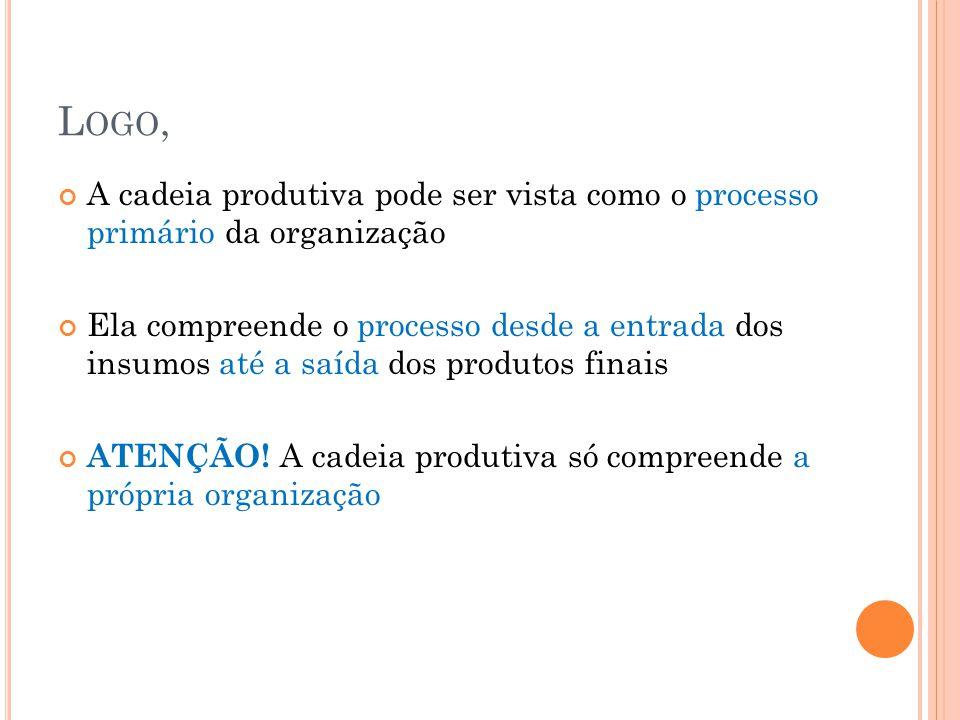 Logo, A cadeia produtiva pode ser vista como o processo primário da organização.