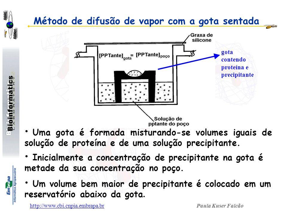 Método de difusão de vapor com a gota sentada