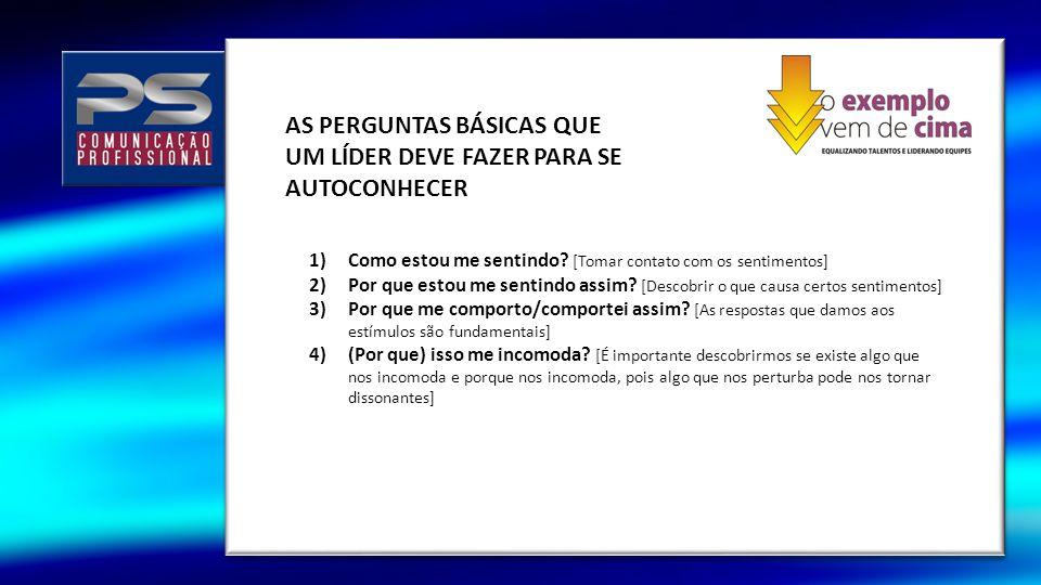 AS PERGUNTAS BÁSICAS QUE UM LÍDER DEVE FAZER PARA SE AUTOCONHECER