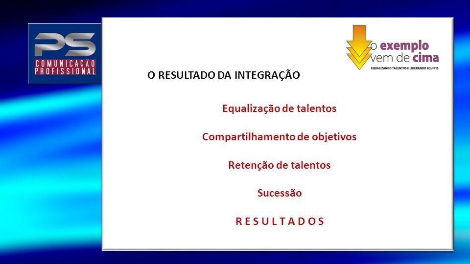 Equalização de talentos Compartilhamento de objetivos