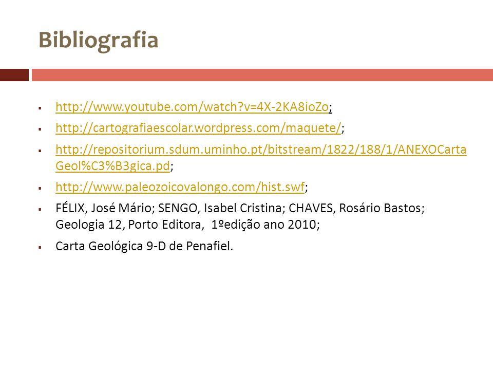 Bibliografia http://www.youtube.com/watch v=4X-2KA8ioZo;