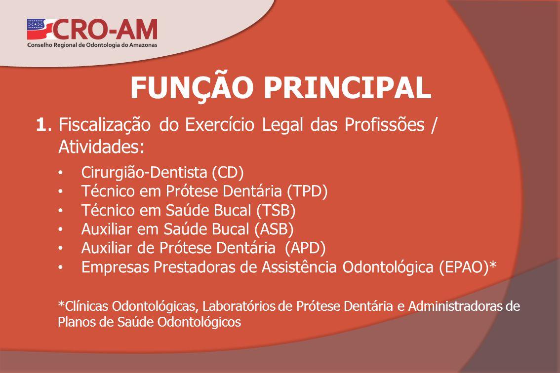 FUNÇÃO PRINCIPAL 1. Fiscalização do Exercício Legal das Profissões / Atividades: Cirurgião-Dentista (CD)