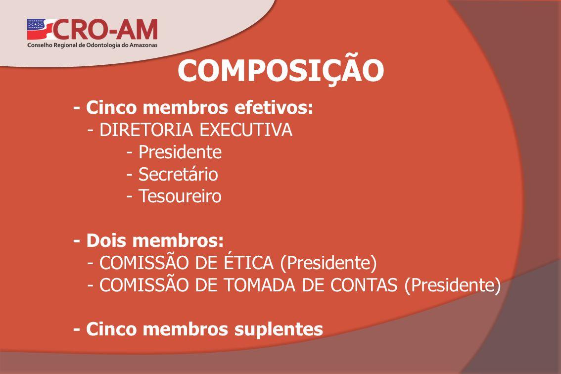 COMPOSIÇÃO - Cinco membros efetivos: - DIRETORIA EXECUTIVA