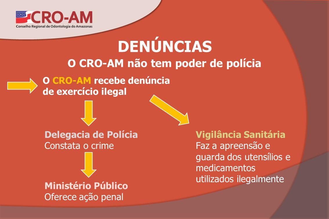 O CRO-AM não tem poder de polícia