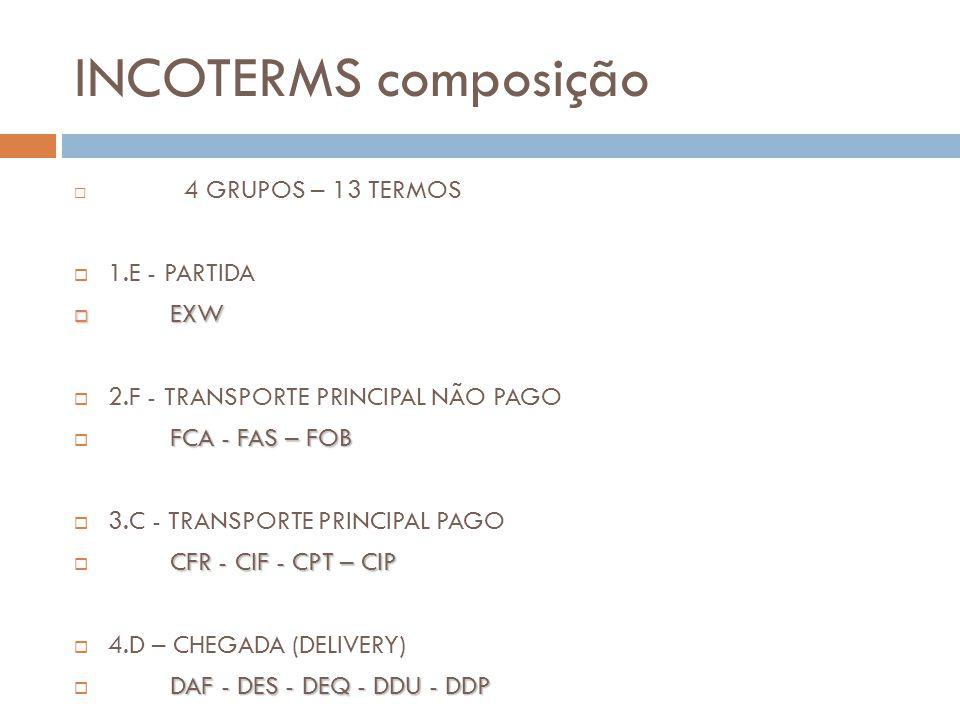 INCOTERMS composição 1.E - PARTIDA EXW