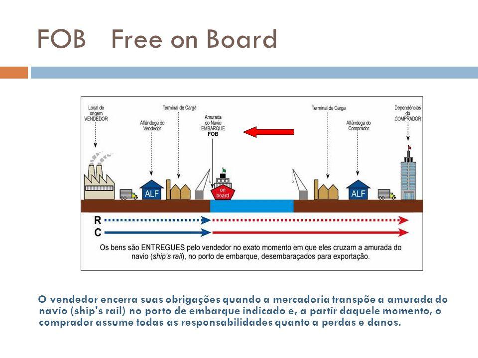 FOB Free on Board