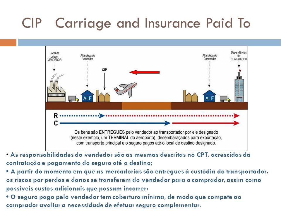 CIP Carriage and Insurance Paid To