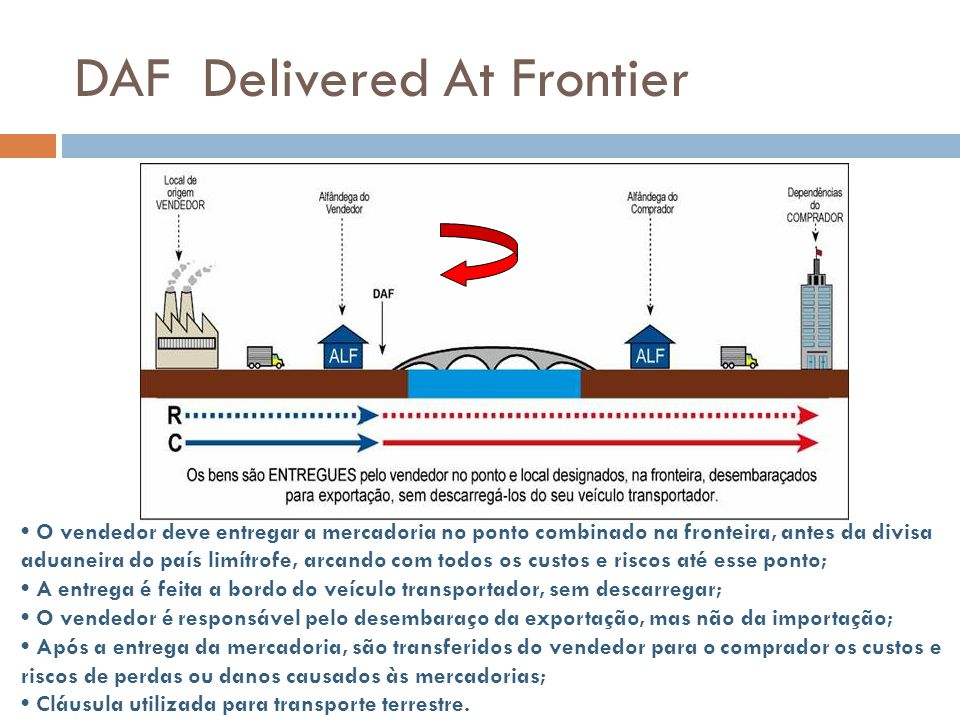 DAF Delivered At Frontier