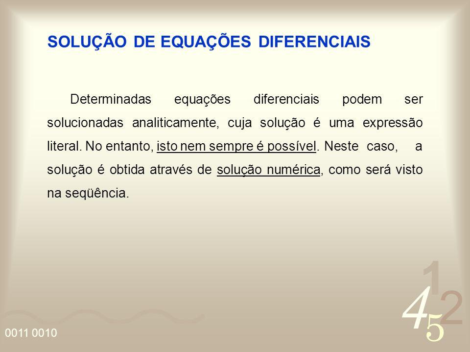 SOLUÇÃO DE EQUAÇÕES DIFERENCIAIS