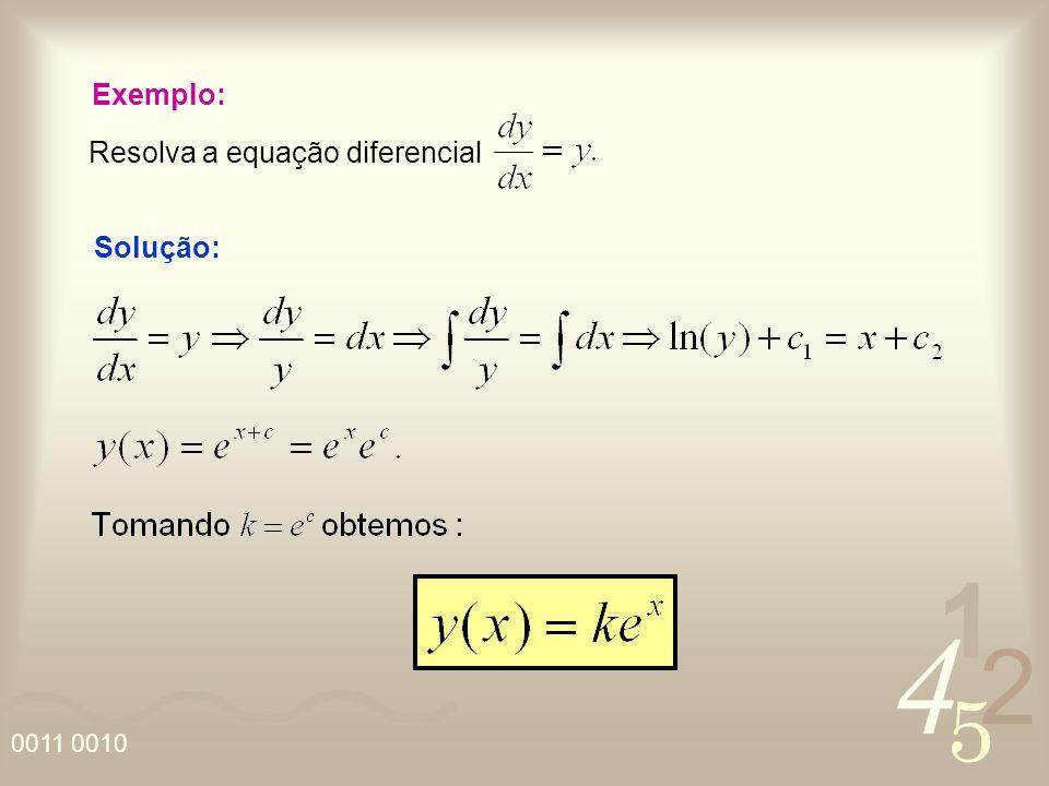 Exemplo: Resolva a equação diferencial Solução: