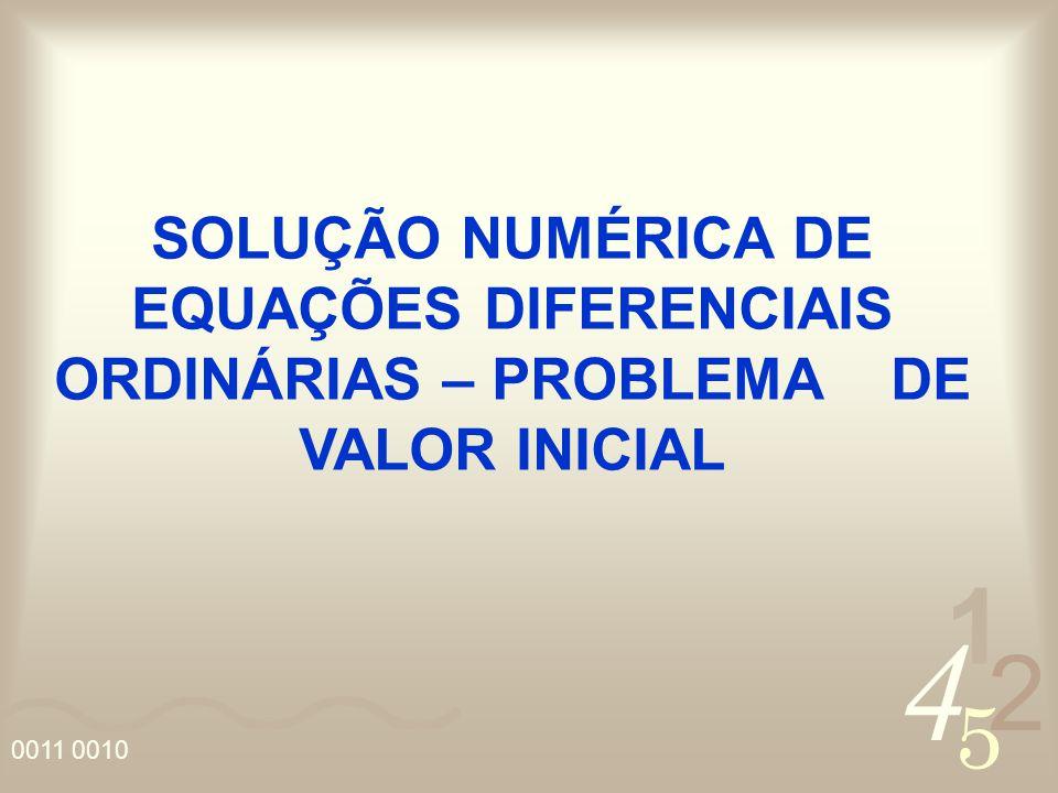 SOLUÇÃO NUMÉRICA DE EQUAÇÕES DIFERENCIAIS ORDINÁRIAS – PROBLEMA DE VALOR INICIAL