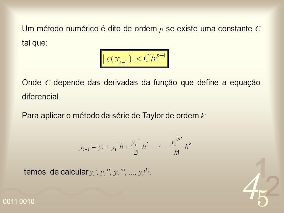 Um método numérico é dito de ordem p se existe uma constante C tal que:
