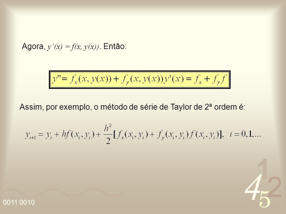 Agora, y'(x) = f(x, y(x)). Então: