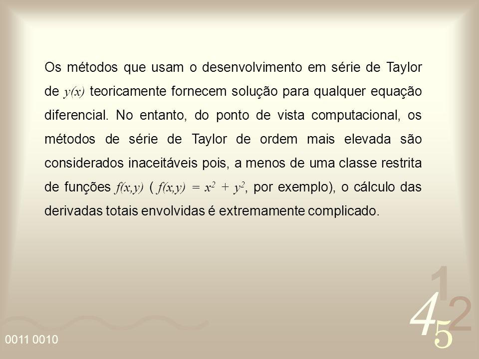 Os métodos que usam o desenvolvimento em série de Taylor de y(x) teoricamente fornecem solução para qualquer equação diferencial.
