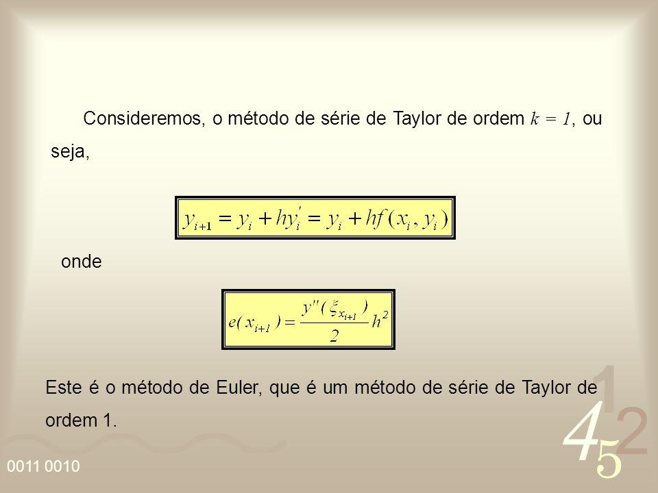 Consideremos, o método de série de Taylor de ordem k = 1, ou seja,