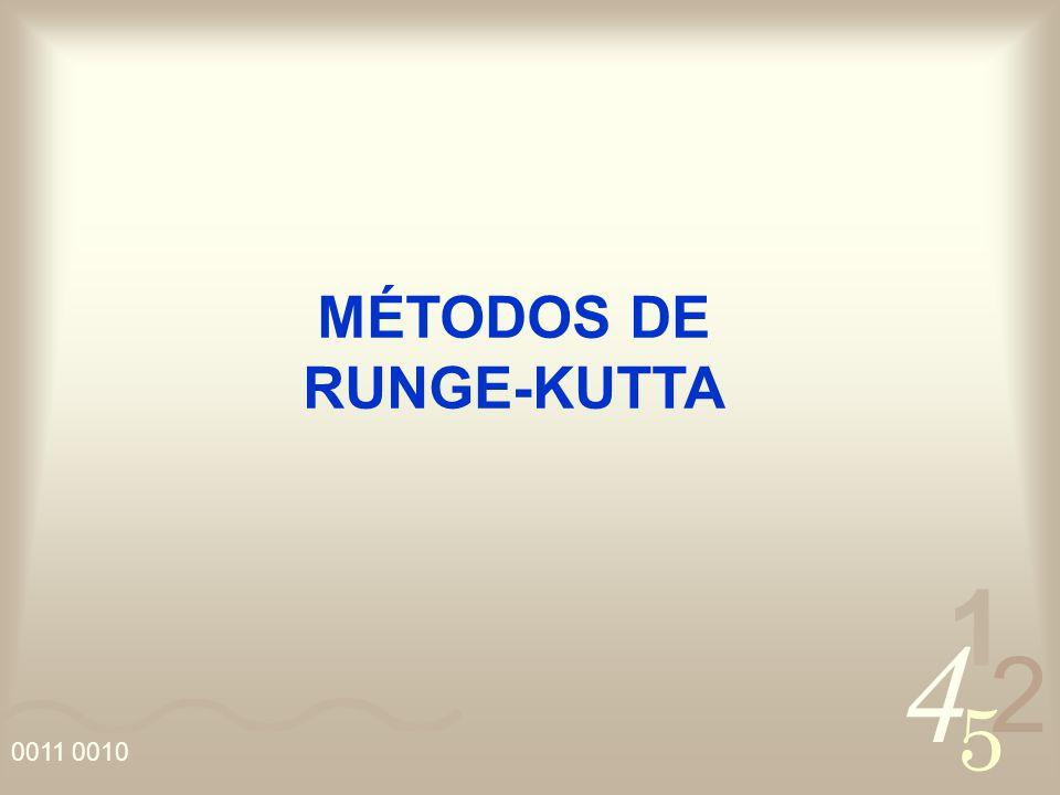 MÉTODOS DE RUNGE-KUTTA