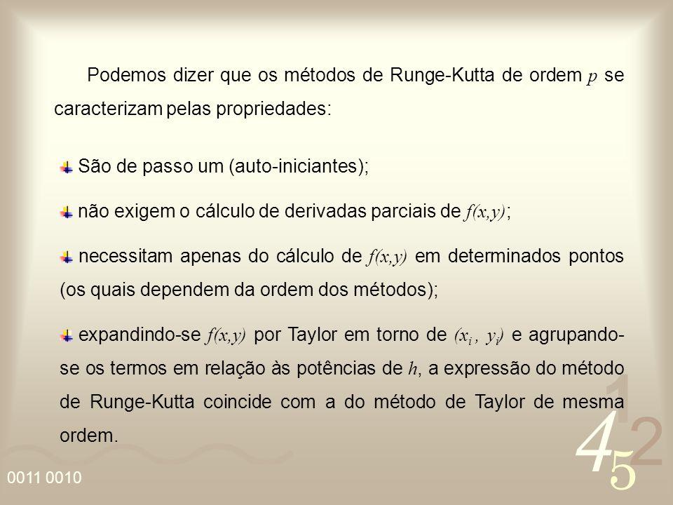 Podemos dizer que os métodos de Runge-Kutta de ordem p se caracterizam pelas propriedades: