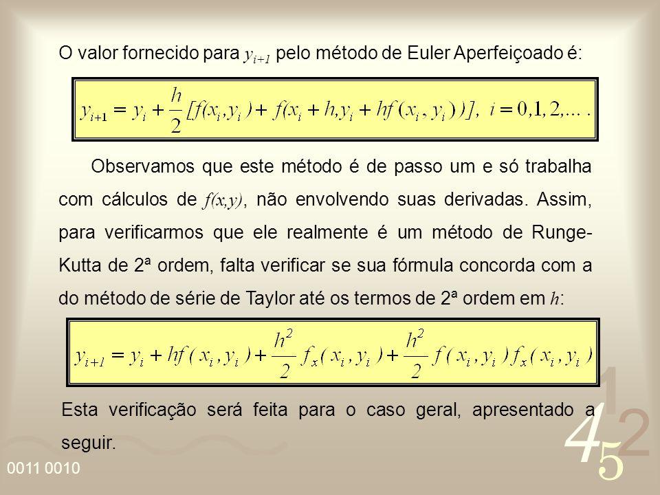 O valor fornecido para yi+1 pelo método de Euler Aperfeiçoado é:
