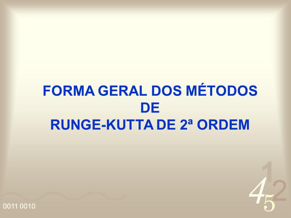 FORMA GERAL DOS MÉTODOS