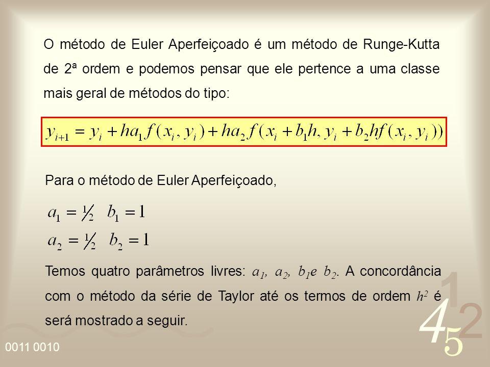 O método de Euler Aperfeiçoado é um método de Runge-Kutta de 2ª ordem e podemos pensar que ele pertence a uma classe mais geral de métodos do tipo: