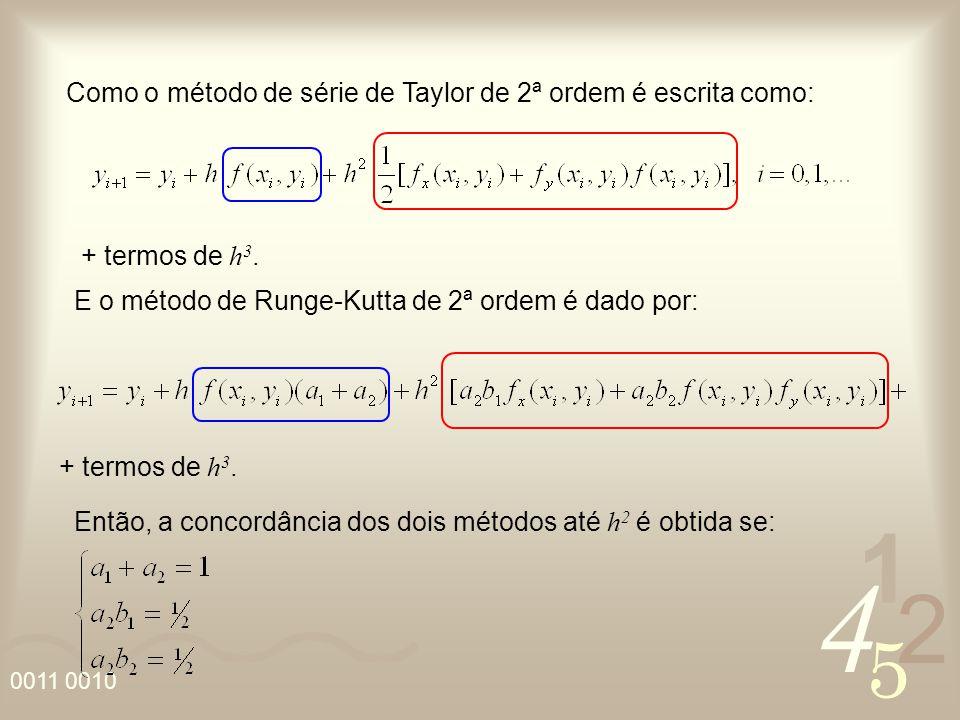 Como o método de série de Taylor de 2ª ordem é escrita como: