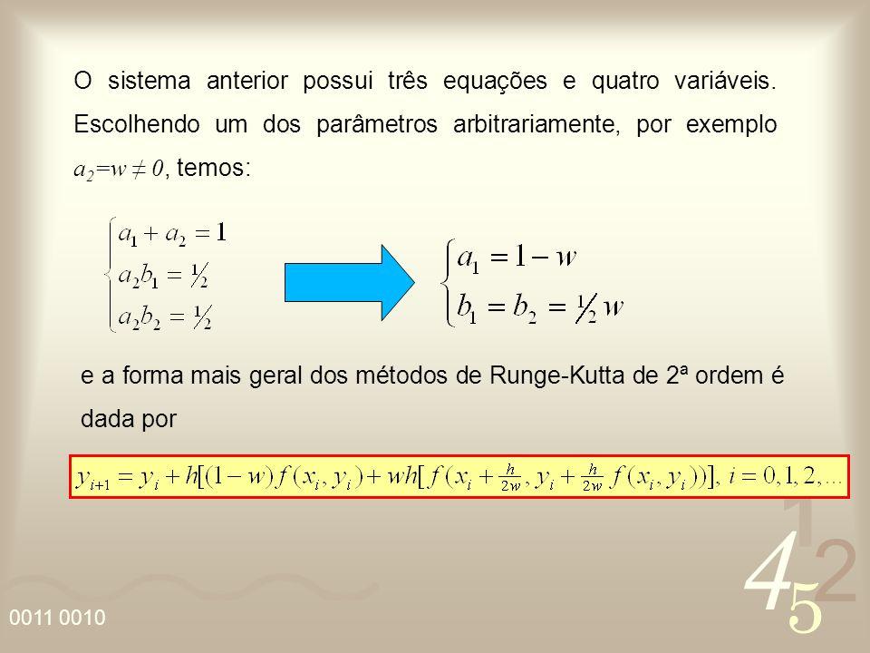 O sistema anterior possui três equações e quatro variáveis
