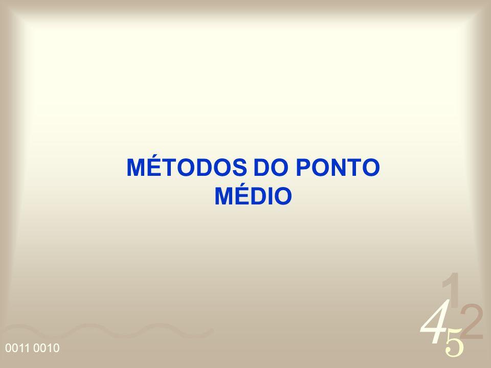 MÉTODOS DO PONTO MÉDIO