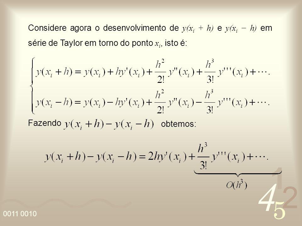 Considere agora o desenvolvimento de y(xi + h) e y(xi − h) em série de Taylor em torno do ponto xi, isto é: