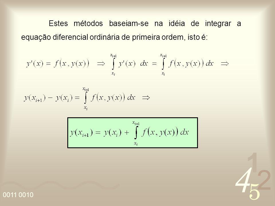 Estes métodos baseiam-se na idéia de integrar a equação diferencial ordinária de primeira ordem, isto é: