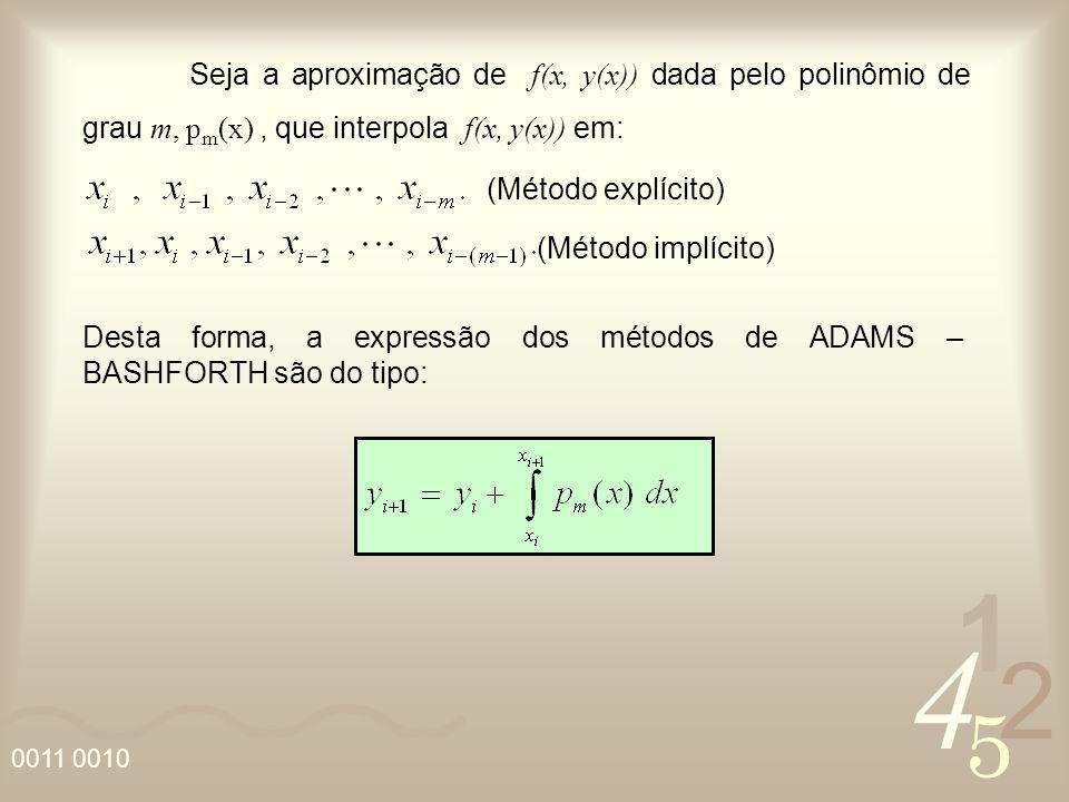 Seja a aproximação de f(x, y(x)) dada pelo polinômio de grau m, pm(x) , que interpola f(x, y(x)) em: