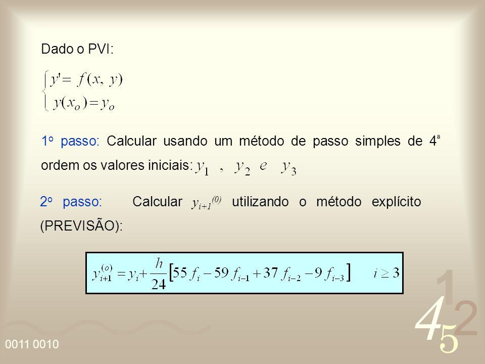 Dado o PVI: 1o passo: Calcular usando um método de passo simples de 4ª ordem os valores iniciais: