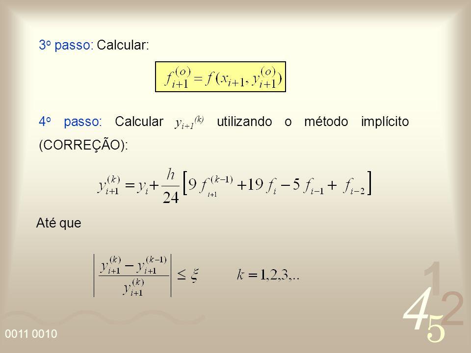 3o passo: Calcular: 4o passo: Calcular yi+1(k) utilizando o método implícito (CORREÇÃO): Até que