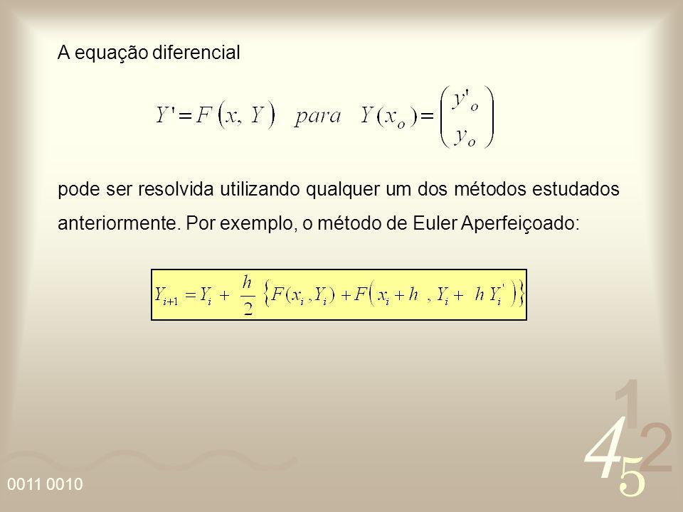 A equação diferencial pode ser resolvida utilizando qualquer um dos métodos estudados anteriormente.