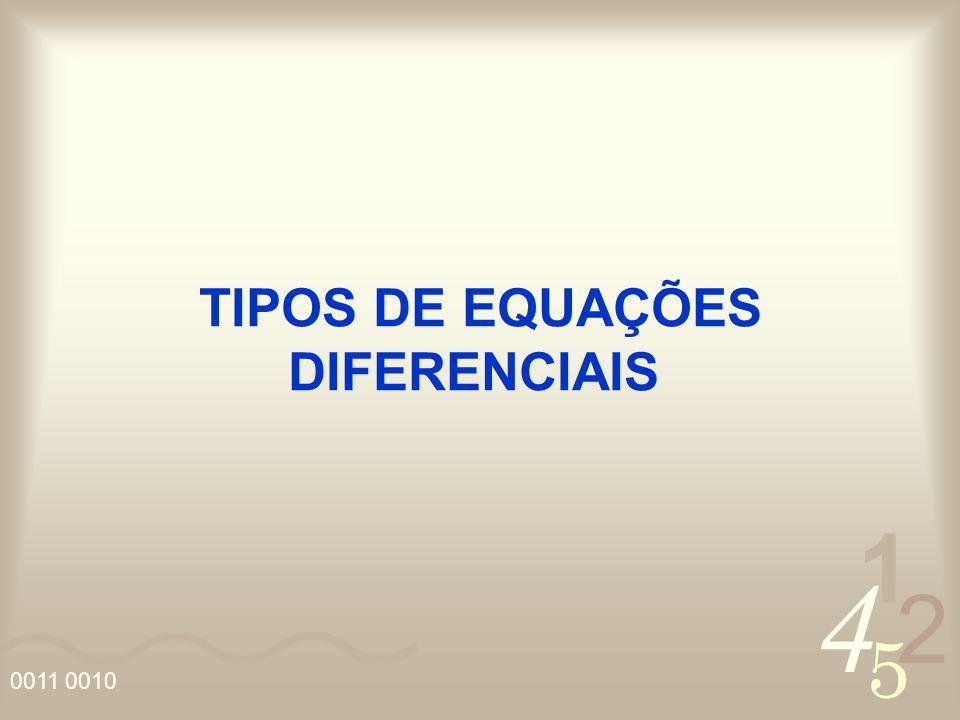 TIPOS DE EQUAÇÕES DIFERENCIAIS