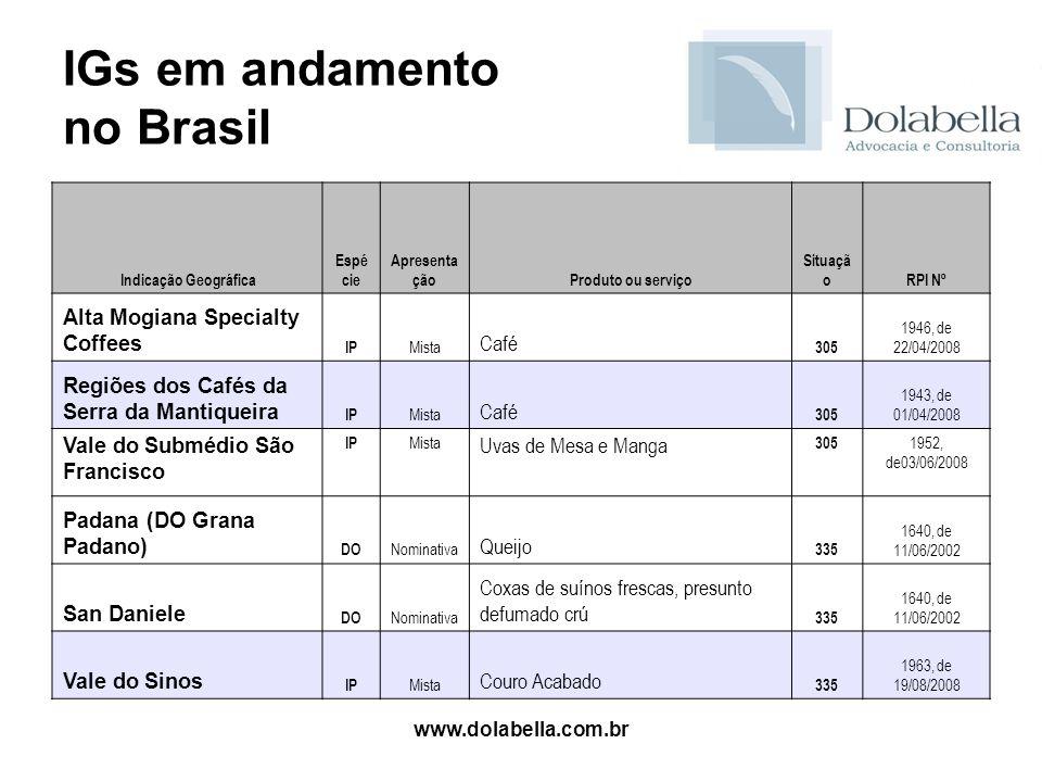 IGs em andamento no Brasil