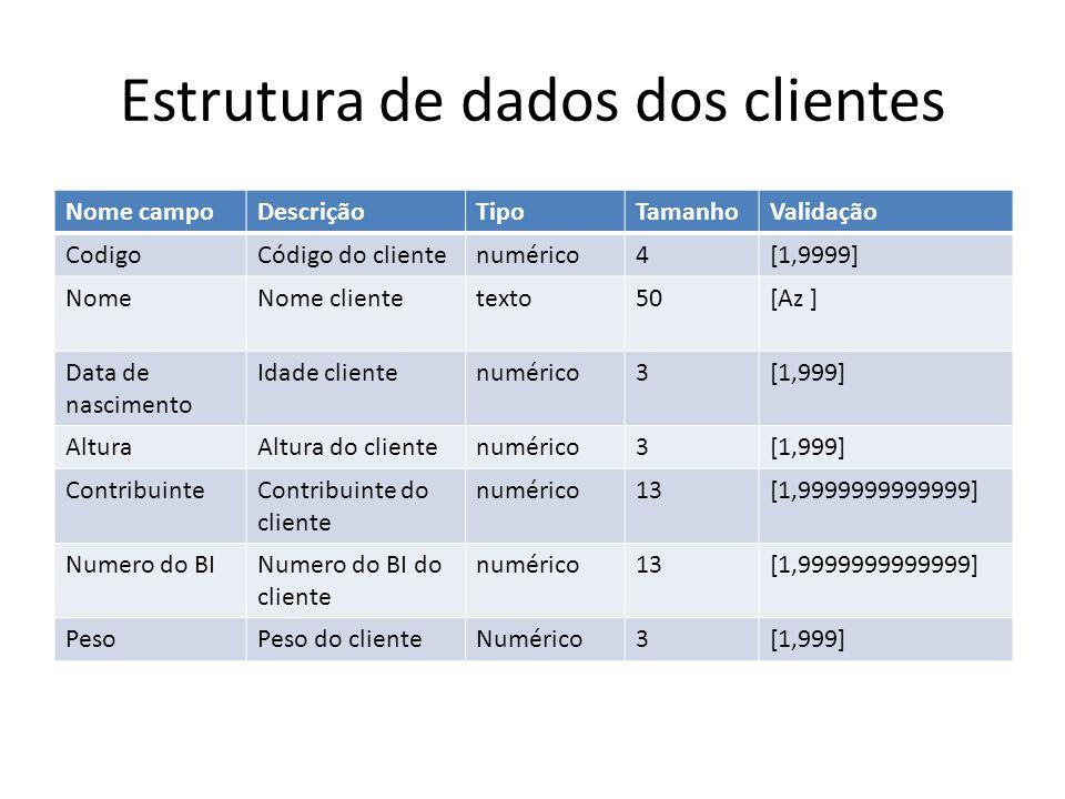 Estrutura de dados dos clientes