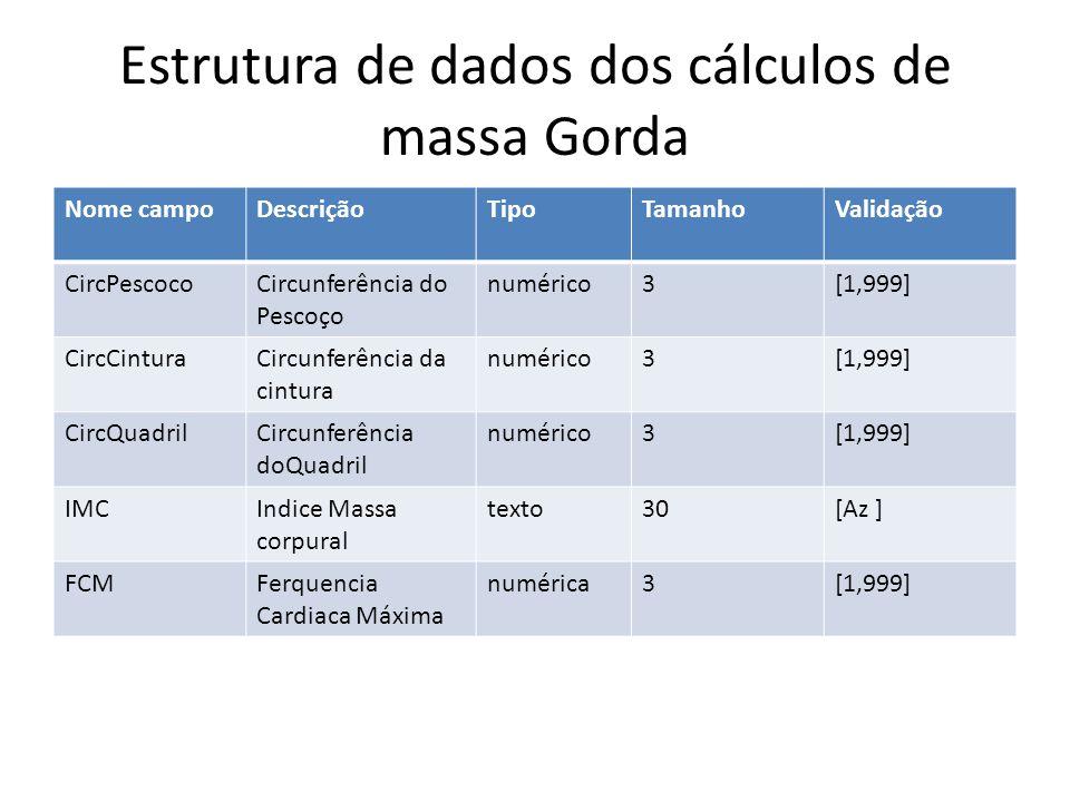 Estrutura de dados dos cálculos de massa Gorda